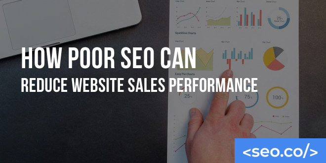 How Poor SEO Can Reduce Website Sales Performance